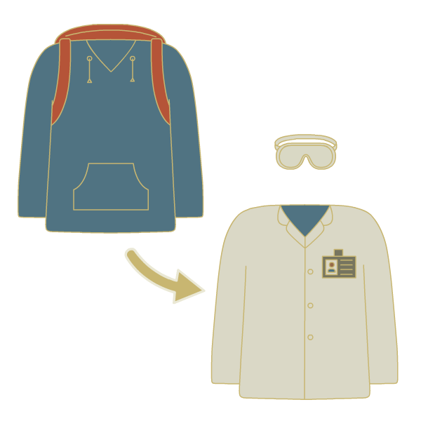 student outfit pointing towards lab outfit